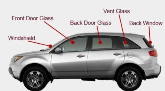 Auto glass replacement windshields front door glass back door auto glass parts windshields front door glass back door glass vent glass planetlyrics Image collections